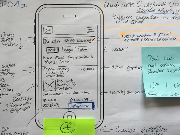 Papier Skizze UX Design